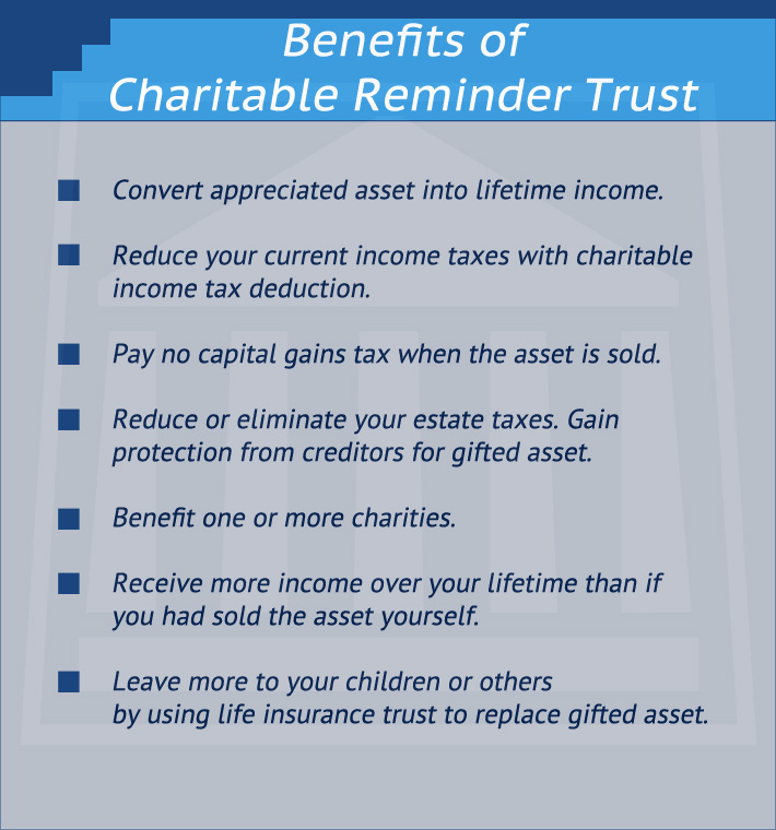 Benefits-of-Charitable-Reminder-Trust